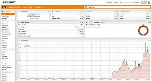 SEO Agentur Hamburg | Methoden der Suchmaschinenoptimierung