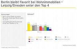 EY Trendbarometer Deutschland 2016