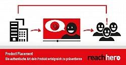 ReachHero hilft dabei, Product Placements erfolgreich umzusetzen